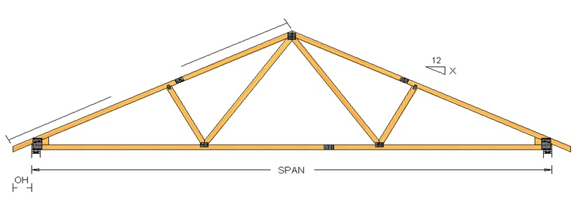 Roof truss calculator for 40 foot trusses